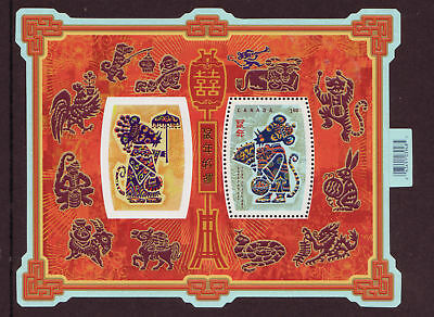 Canada 2008 China New Year of Rat Zodiac stamp S/S