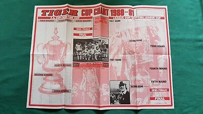 Tiger & Scorcher Comic 1980 Featuring Cricket-Plus Free Super Soccer Cup Chart