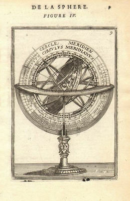 ARMILLARY SPHERE. Cercle Meridien. Astrolabe. MALLET 1683 old antique print
