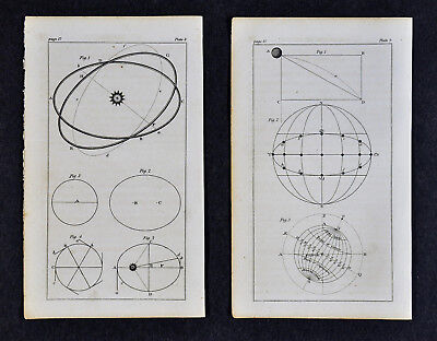 1845 Astronomy 2 Prints Earth Orbits & Planetary Geometry Physics Diagrams Sky