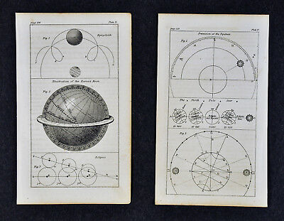 1845 Astronomy 2 Prints Equinox Solstice Moon Eclipse Lunar Epicycloids Diagram