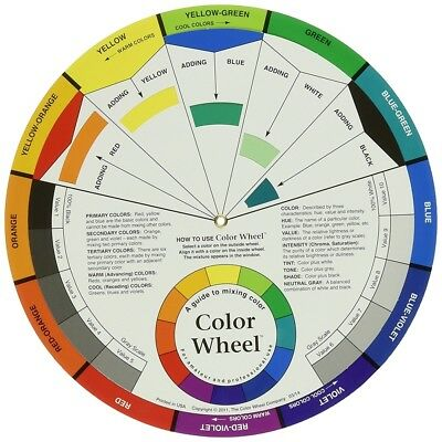 Artists Colour Wheel - Mixing Guide Color Large Artist Paint Wheel925