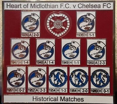 Chelsea Fc Crest History