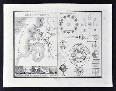 1839 Monin Map - Physical Geography & Celestial Armillaire Spheres Zodiac Stars