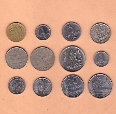 Brazil - Coin Collection Lot # Z-2 - World/Foreign/South America