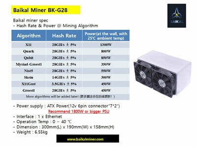 Baikel Miner BK-X Mining contract 7 days 7 Different Algos FREE TIME!!!!