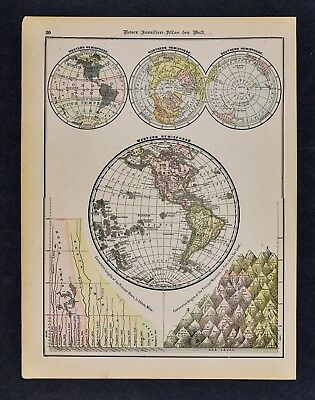 1891 McNally Map - Western Hemisphere - North & South America Mountains Rivers