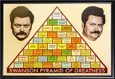 Parks And Rec Ron Swanson Pyramid Of Greatness Poster Framed (Black)