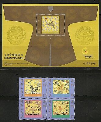 Macao SC # 947-951 Civil And Military Emblems type of 1996 . Complete Set .MNH
