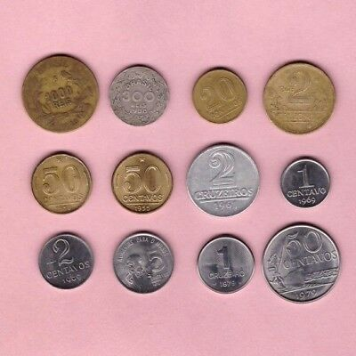 Brazil - Coin Collection Lot # Z-71 - World/Foreign/South America