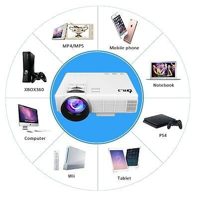DR.J 2018 Upgraded Mini Projector with 10% Lumens + 170'' Display 4oK HR LED