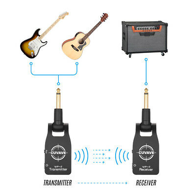 UHF Guitar Wireless System Transmitter Receiver Built-In Rechargeable Black A7M2