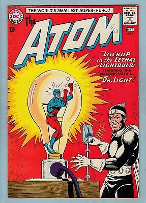 The ATOM # 8 FN (6.0)  DOCTOR LIGHT APPEARANCE - BRIGHT & GLOSSY CENTS DC- 1963