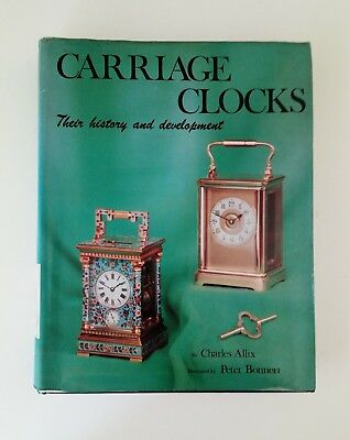 CARRIAGE CLOCKS History and Development Allix Horology Antique Collectors Club