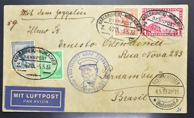 GERMANY to BRAZIL 1933 ZEPPELIN,Rare Airship Flight Cover + Transmitted by Train