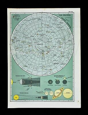 1902 Century Map - South Sky - Heavens Planets Lunar Eclipse Zodiac - Star Chart