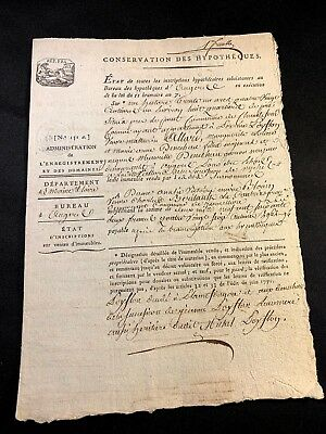 Old Document 1780