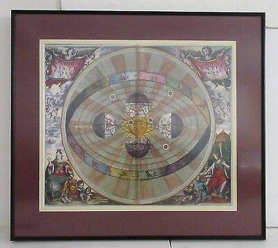 Lithograph From Color Engraving C. 16th Century Map Cosmos Sun + Earth In Latin