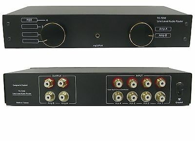 TC-7240 4Way RCA Phono Line Router Audio Switch Selector Splitter Combiner NEW