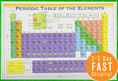 Periodic Table of the Elements Science Chemistry School Art Poster Picture Print
