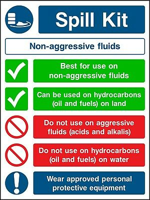 SAFETY SIGN Non-aggressive fluids Kit - Self Adhesive Vinyl Waterproof Sticker