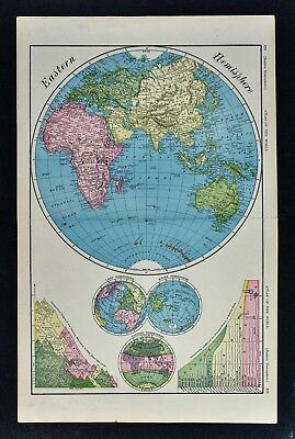 1892 McNally World Map - Eastern Hemisphere - Mountains Rivers & Climate Zones