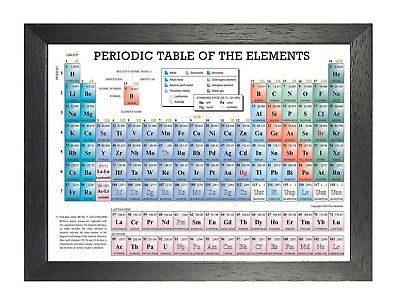 Periodic Table Of Elements Chemistry Poster School Learning Picture Teacher