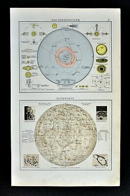 1901 Andrees Map Solar System Planet Orbits & Moon Lunar Craters Space - Antique