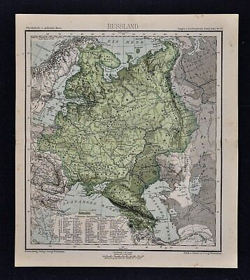 1875 Lange Map - Russia - Ukraine Poland Finland Estonia Moscow St. Petersburg