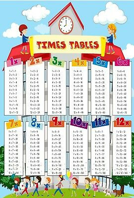 Times tables chart with kids at school  Educational Multiplication table poster