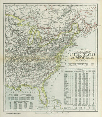 EASTERN UNITED STATES. Railroads. Population table. LETTS 1883 old antique map