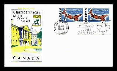 Dr Jim Stamps Charlottetown Prince Edward Island Canada First Day Issue Cover