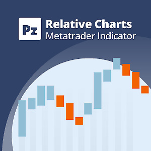 Forex High Accurate Trading Indicators Serious 1# Relative Charts 1.0 (MT4,MT5)