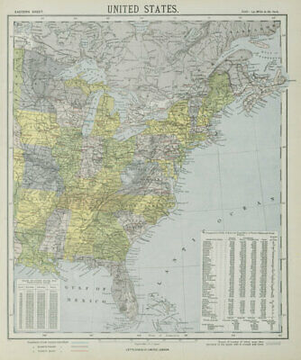 EASTERN UNITED STATES. Railroads. Population table. LETTS 1884 old antique map