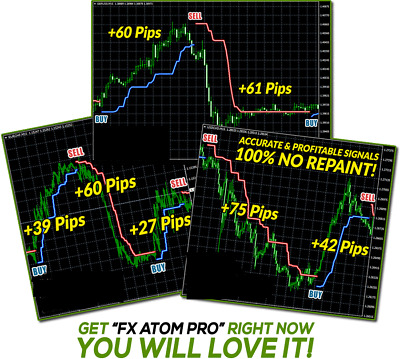 FX ATOME PRO Forex Indicator Trading System MT 4 No Repaint Signal Profitable