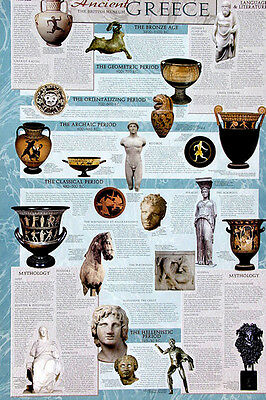 Ancient Greece 24x36 Print Bronze to Hellenistic Period British Museum Poster